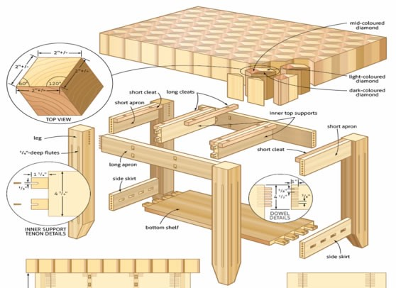 teds woodworking design review an honest customer opinion