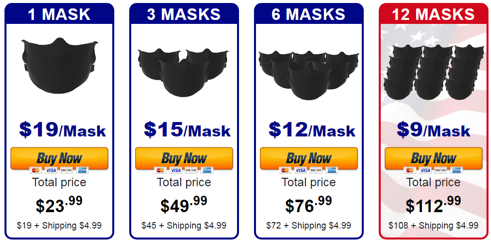 Protective Health Masks Buy