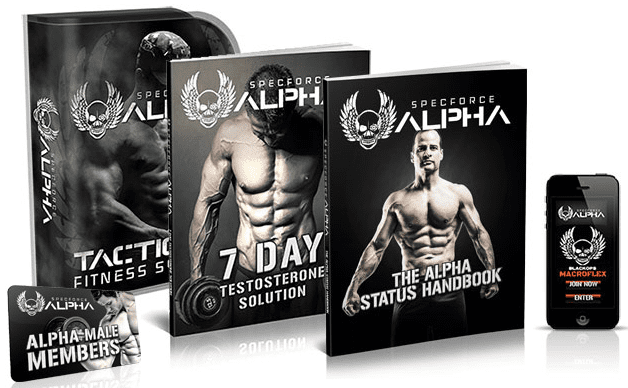 Alpha Home Workout System Table Of Contents