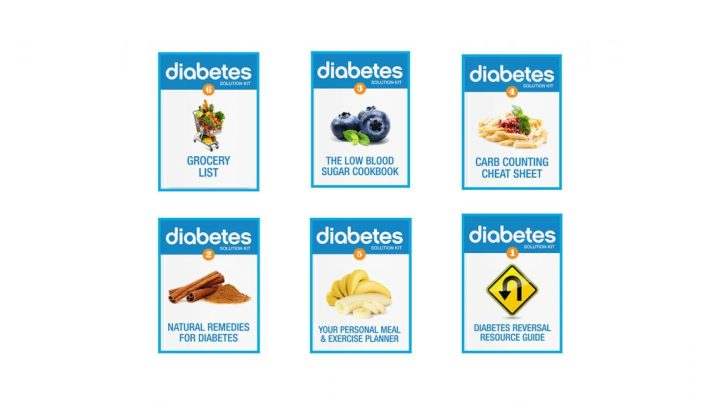 Diabetes Solution Kit Table Of Contents