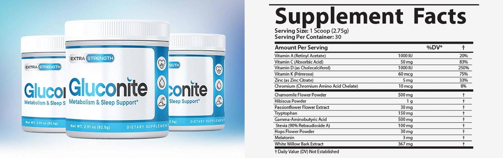 Gluconite Ingredients Label