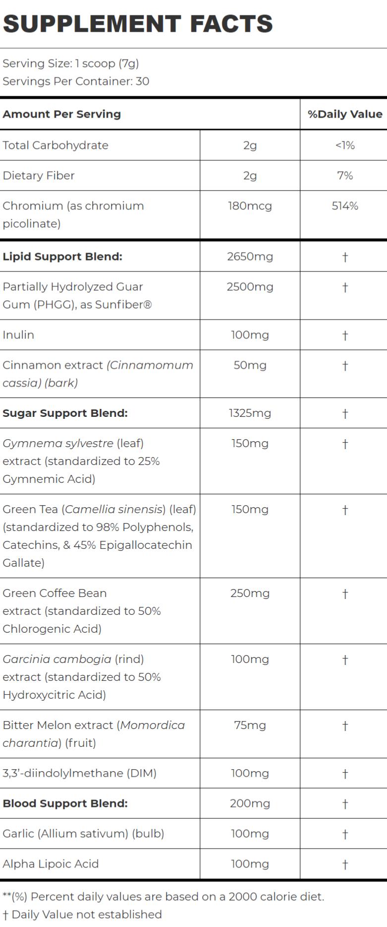 Meta Slim Complete Ingredients Label