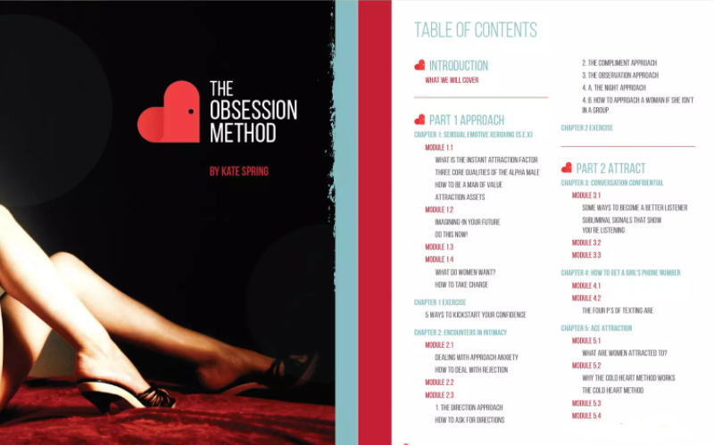 The Obsession Method Table Of Contents