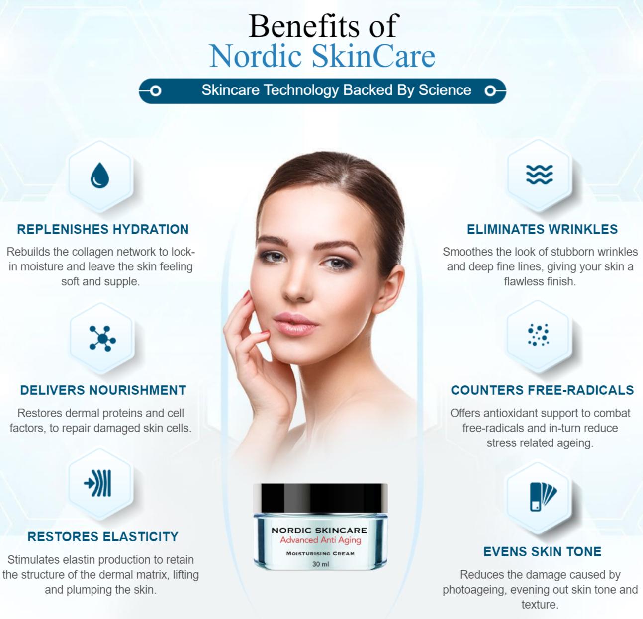 benefits of nordic skincare