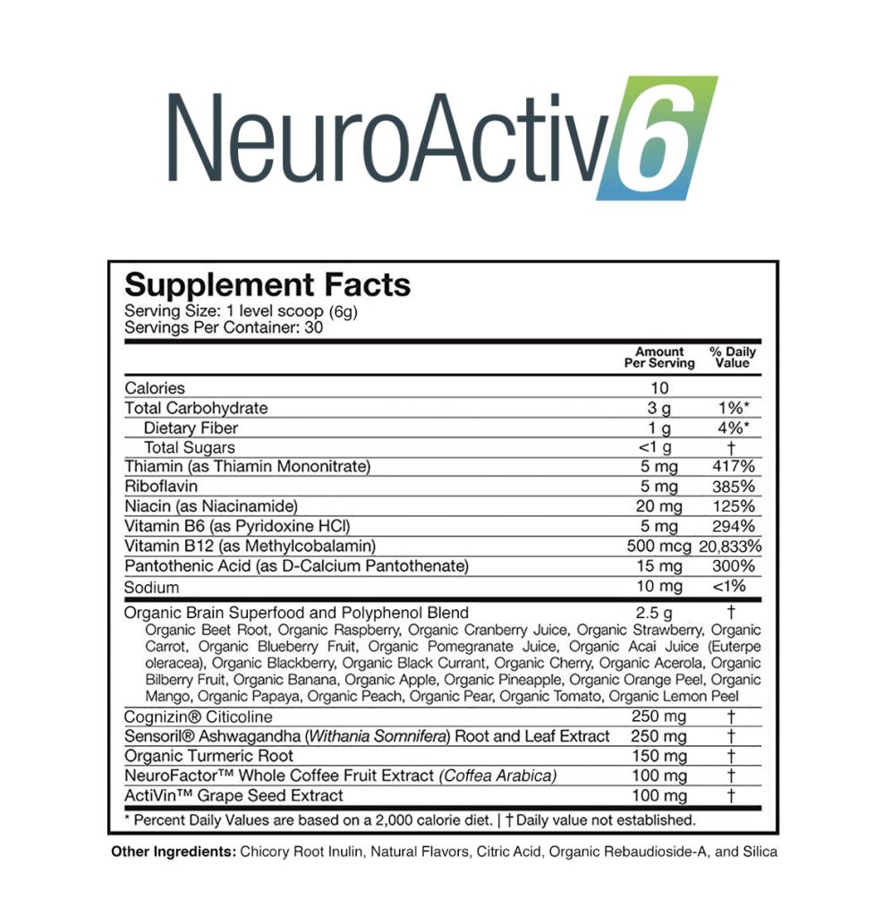 Neuroactiv6 Ingredients Label