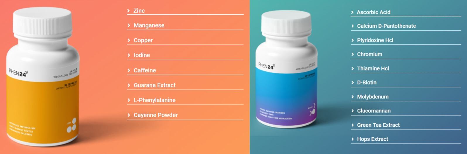 Phen24 Ingredients Label