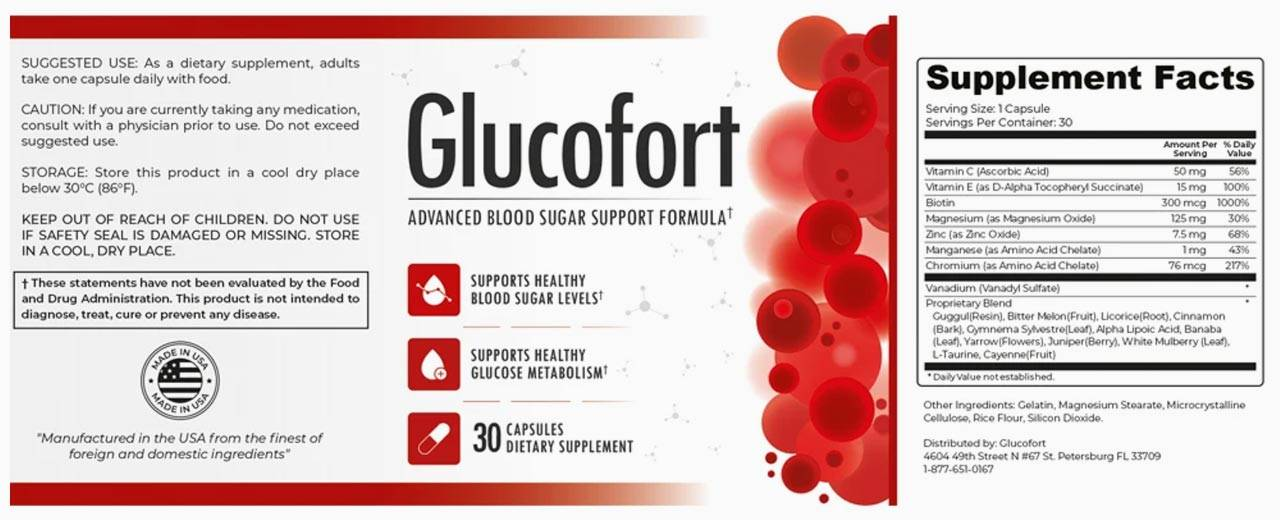 Glucofort Ingredients Label