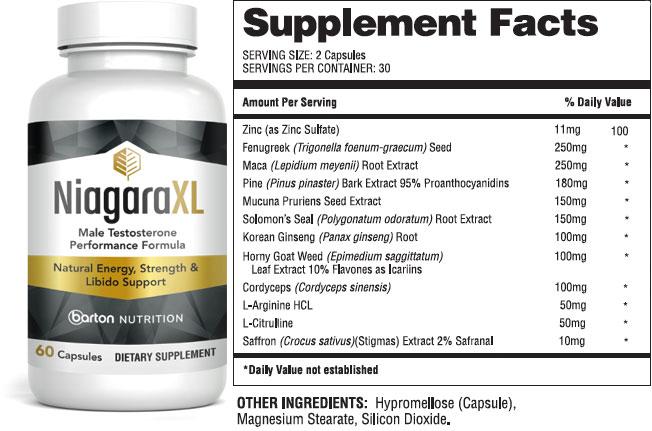 NiagaraXL Ingredients Label