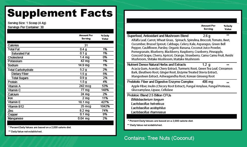 Triple Metabo-Greens Ingredients Label