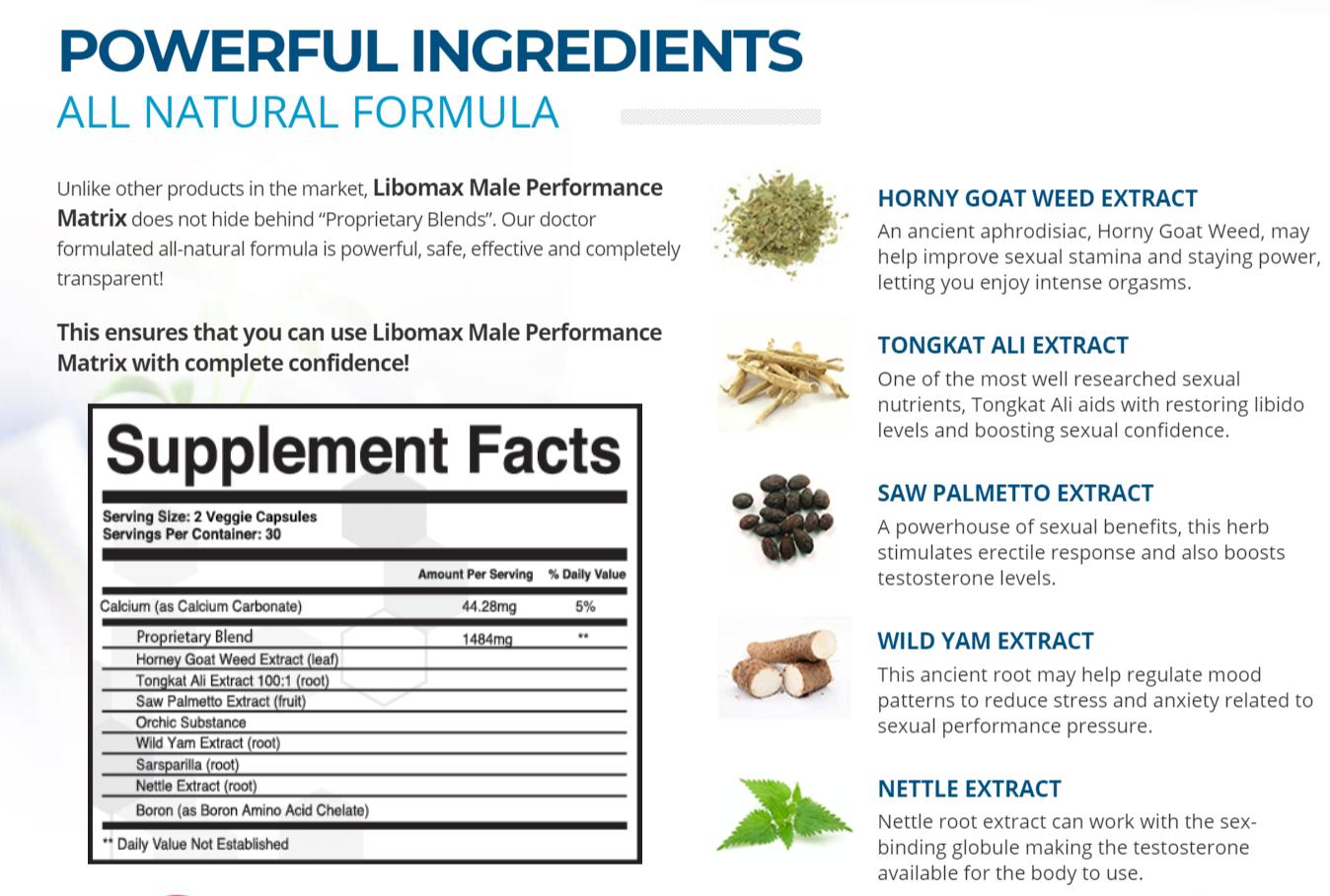 libomax ingredients label